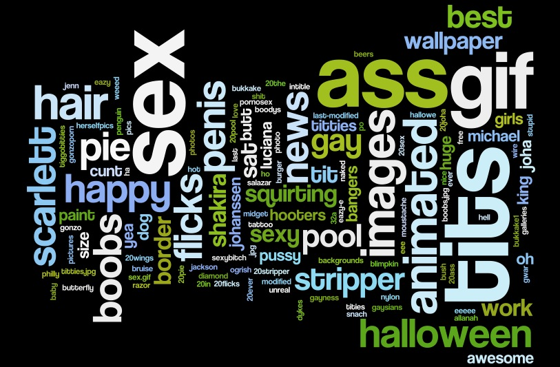 wordle.net of crucialbrutal.com's search terms